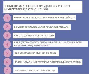 Итоги ATD 2020