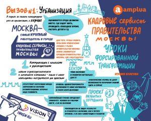 HR EXPO 2020   все про HR