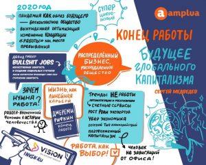 POST EXPO  итоги VIP дня