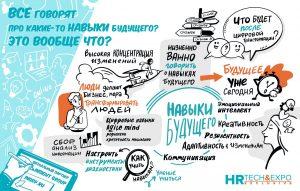 Основные выводы от HR в постпандемийный период